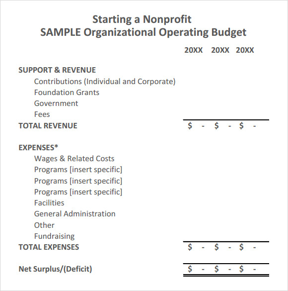 Non Profit Budget Example Image collections - example cover letter - sample non profit budget