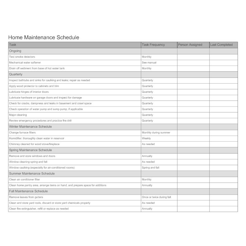 Operations Manual Template Template Business - Maintenance Manual Template