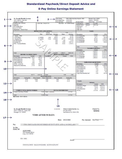 sample pay stubs - Jolivibramusic - payroll stub template free