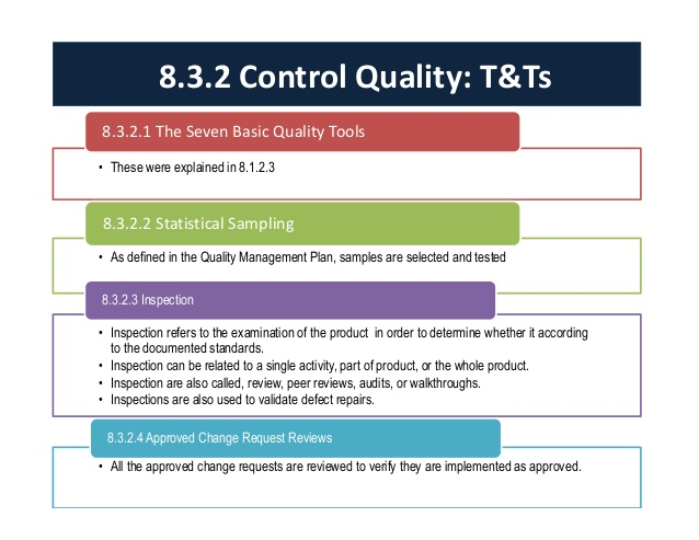 Performance Improvement Plan Sample Template Business