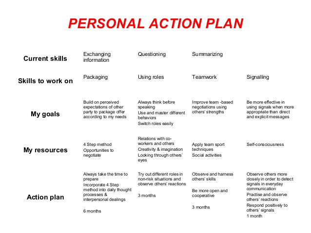 personal development plans example