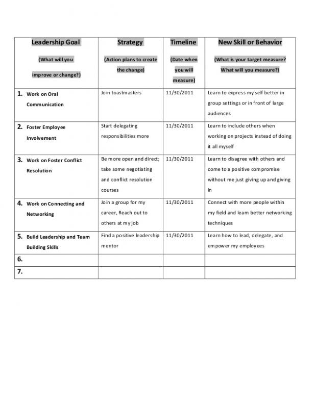 Personal Development Plans Examples Template Business