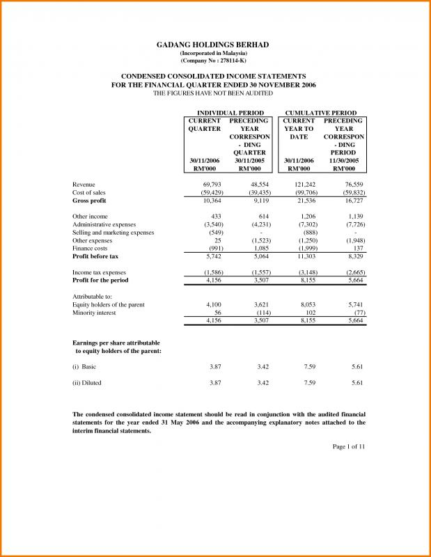 Personal Income Statement Template Template Business