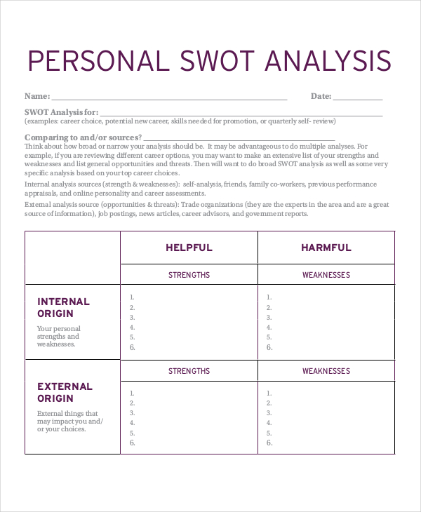 Personal Swot Analysis Template Business