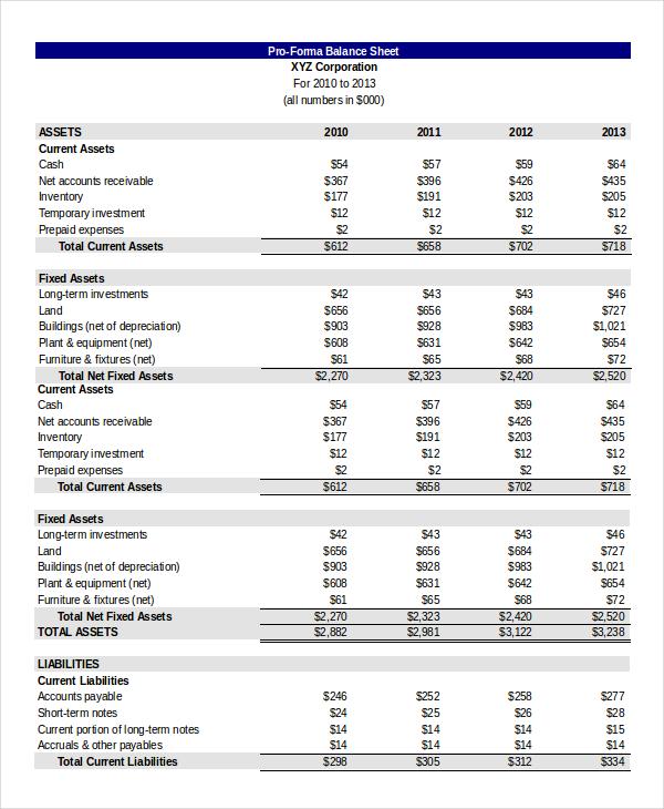 Pro Forma Balance Sheet Template Template Business