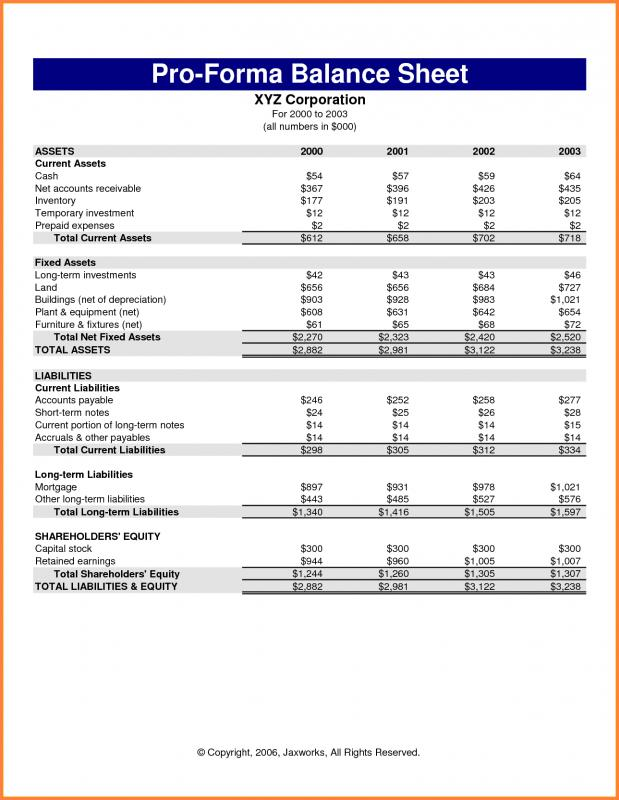 Pro Forma Income Statement Template Template Business