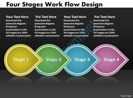Process Flow Chart Template Template Business