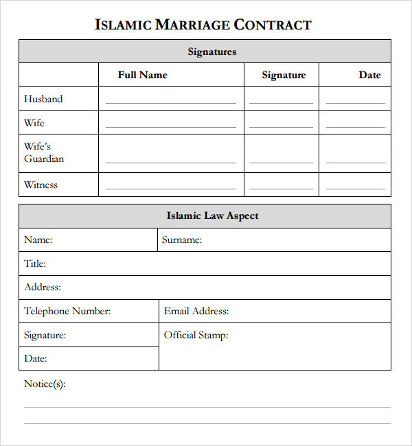Remodeling Contract Template Template Business