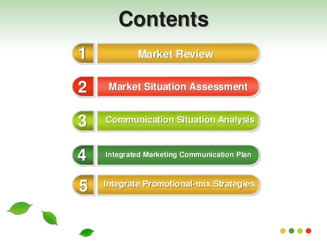 Sample Marketing Proposal Template Business