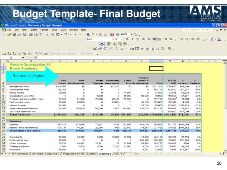 Sample Nonprofit Budget Template Business