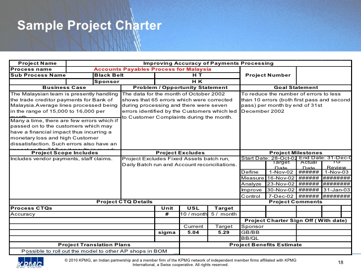 Sample Project Charter Template Business - project charter template