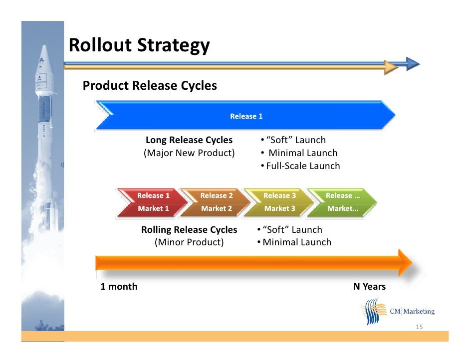 rollout plan template - Romeolandinez - release plan template