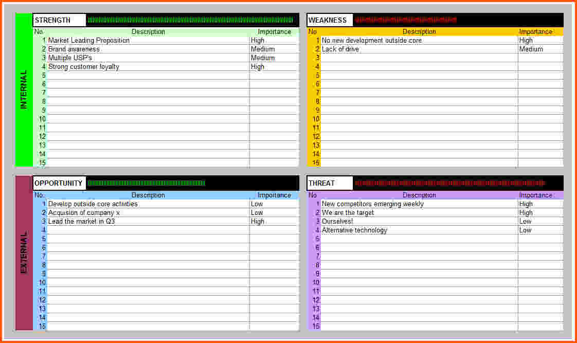 Swot Analysis Template Excel Template Business - format for swot analysis