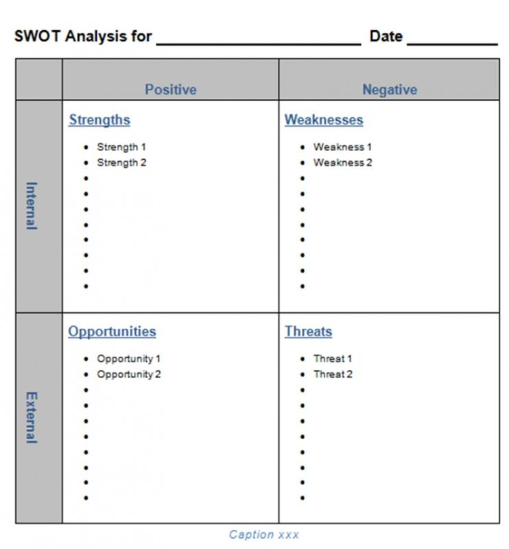 Swot Analysis Template Template Business