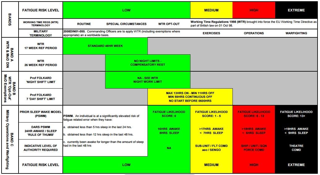 Threat Assessment Template Template Business - threat assessment template