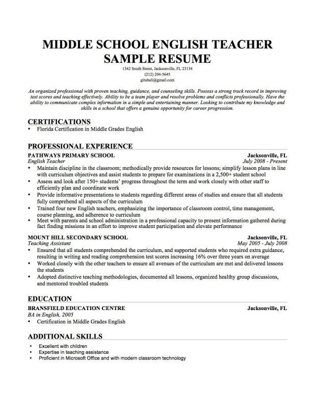 Tutor Resume Sample Template Business