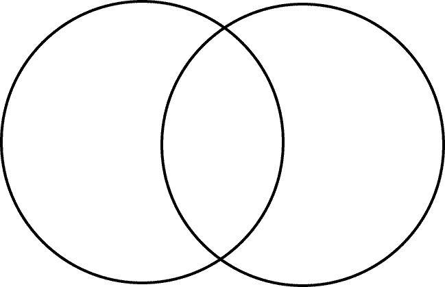 blank venn diagram 4 circles