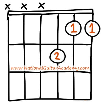 F Guitar Chord - 4 Essential Tips  Tricks You Need To Know