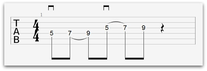 How To Read Guitar Tabs - National Guitar Academy