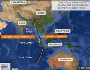 Maylasian Corridor Map