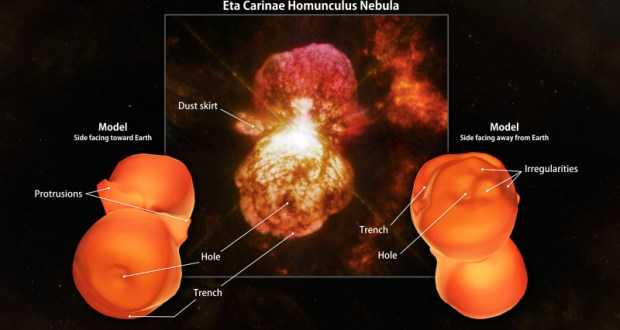 A new shape model of the Homunculus Nebula