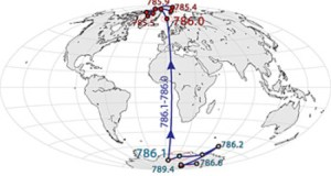 The 'north pole' -- that is, the direction of magnetic north -- was reversed a million years ago. This map shows how, starting about 789,000 years ago, the north pole wandered around Antarctica for several thousand years before flipping 786,000 years ago to the orientation we know today, with the pole somewhere in the Arctic. Credit: Image courtesy of University of California - Berkeley