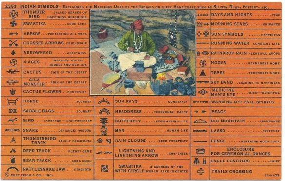 Fred Harvey Jewelry 1900 1955 Native American Jewelry Tips