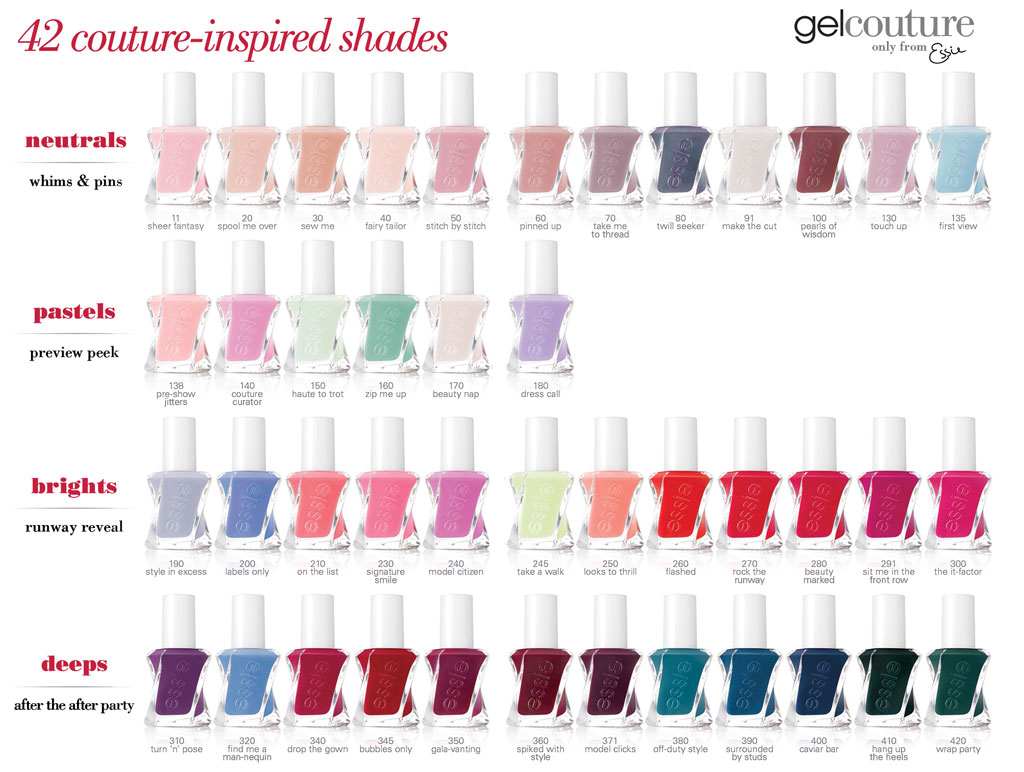 Gel Colors Essie Gel Color Chart Essie Gel Couture Launch