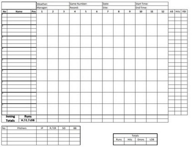 Baseball Stats Spreadsheet Natural Buff Dog - baseball stats sheet template