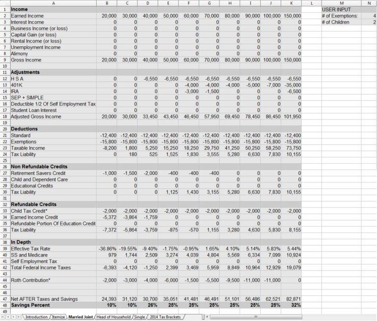 retirement savings calculator spreadsheet Natural Buff Dog
