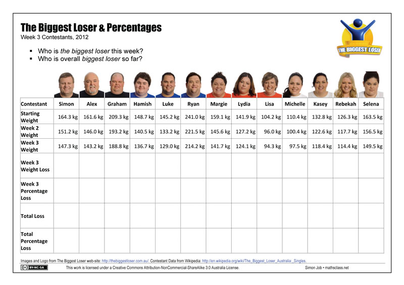 biggest loser excel spreadsheet - Goalgoodwinmetals