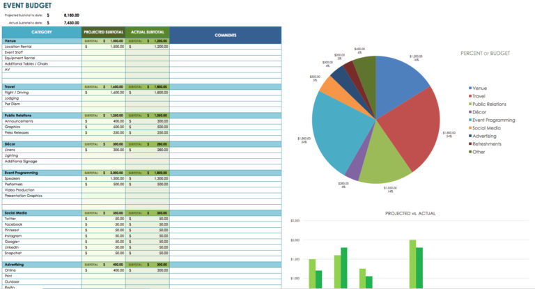 Free Online Budget Worksheet And Free Online Budget Calculator
