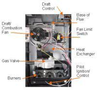 Natural Gas Furnaces | NaturalGasEfficiency.org