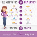 The Other Baby Book: Book Review