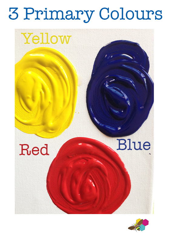 Buy Paints for Kids Art Projects | non-toxic