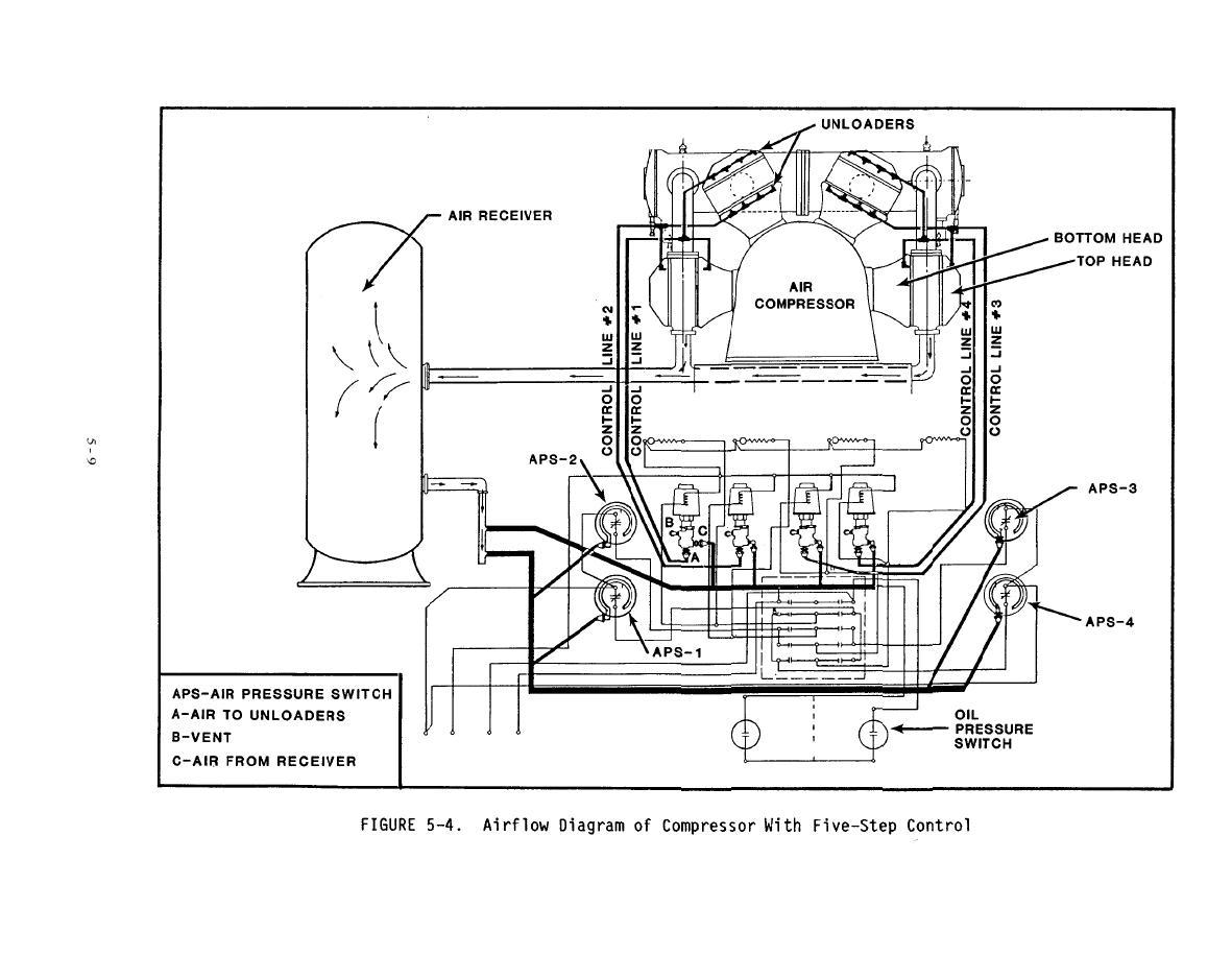 copeland compressor electrical schematic