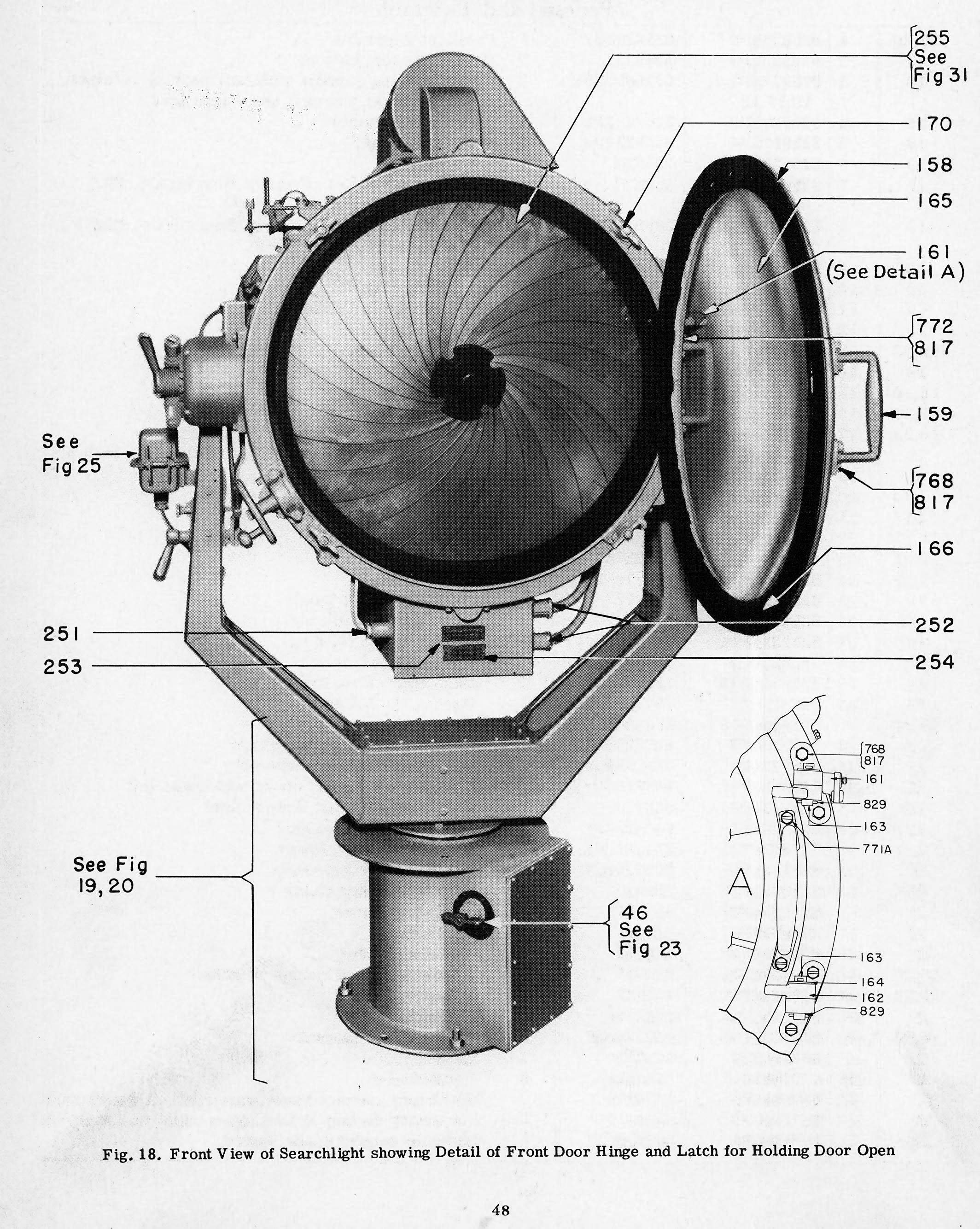 Carbon Arc Searchlight Searchlights
