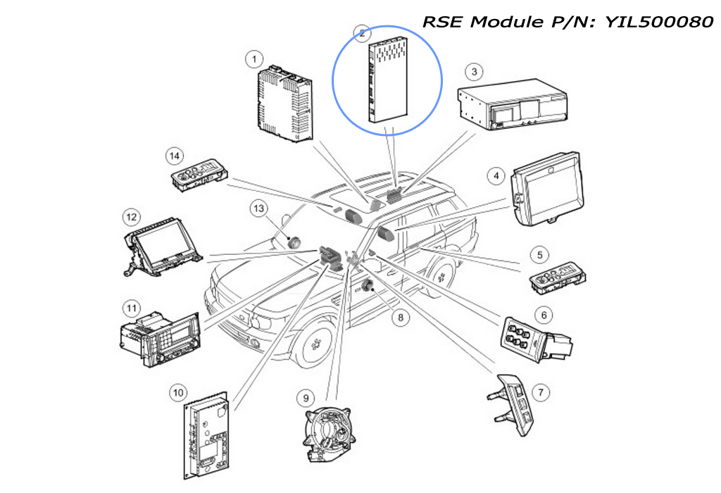 wiring diagram to hook up rear view camera