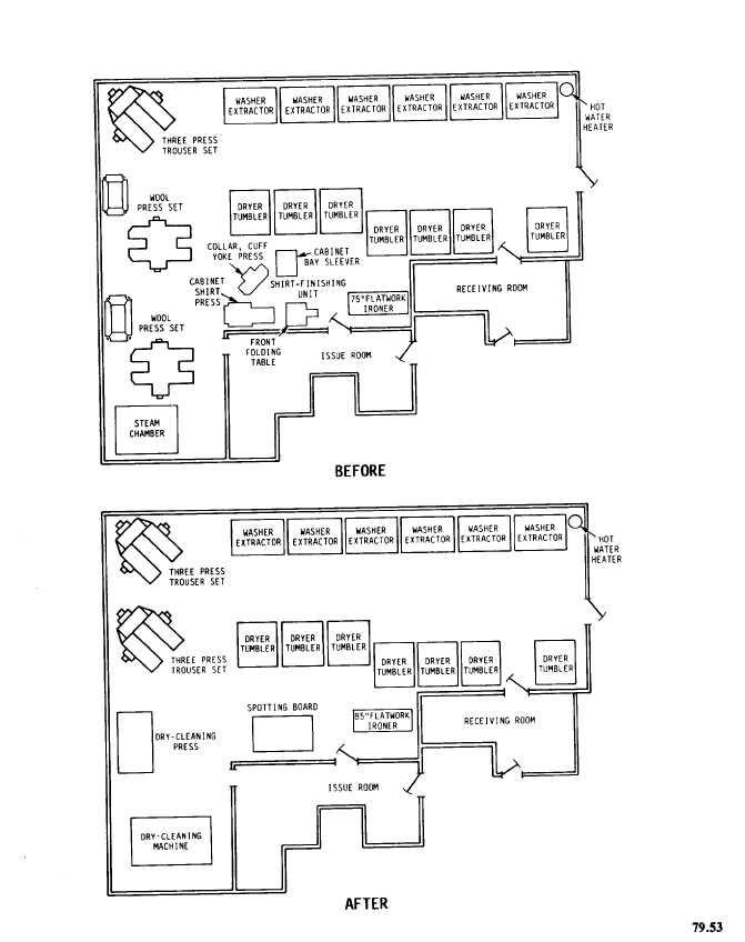 longwood furnace wiring diagram mkii