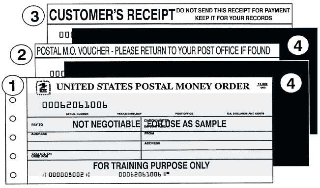Requisitioning Blank Money Order Forms