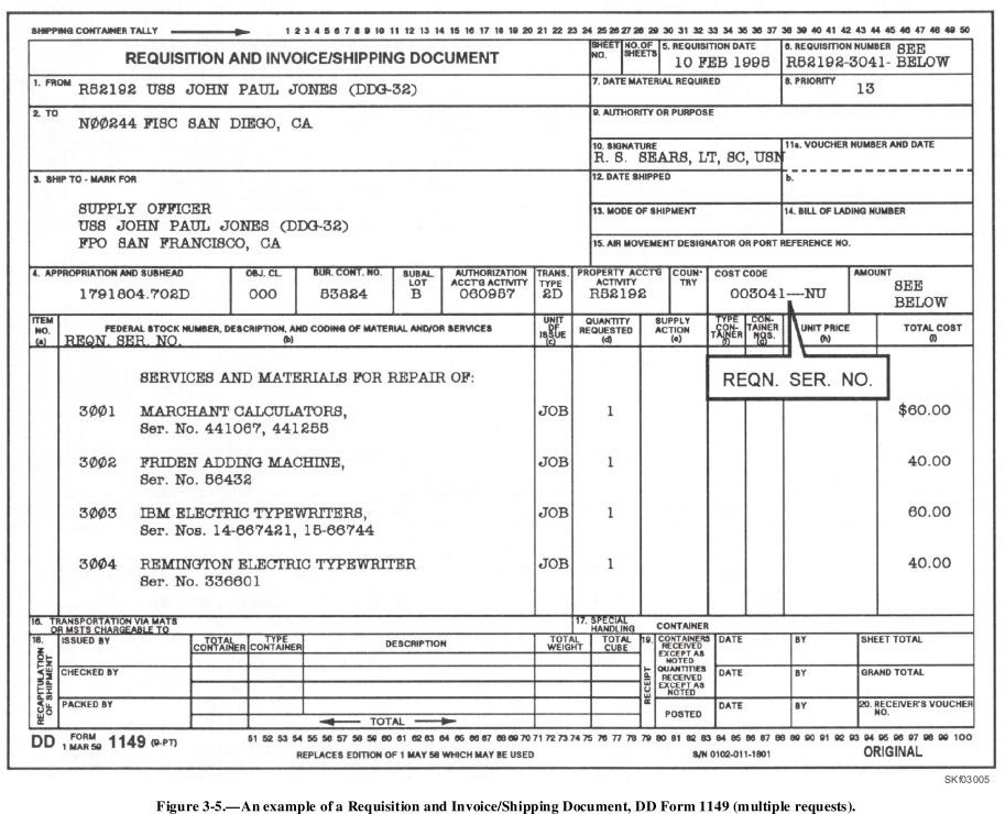 Office Kit Uniform Invoice Software Figure 3 5 An Example Of Requisition And Invoice