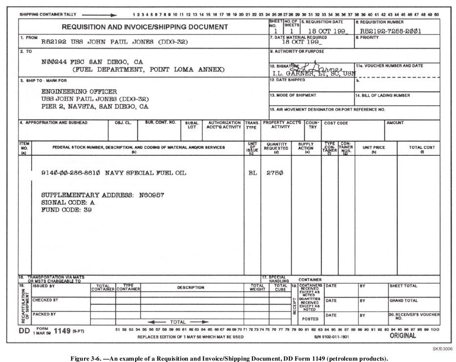 Figure 3 6 An Example Of Requisition And Invoice