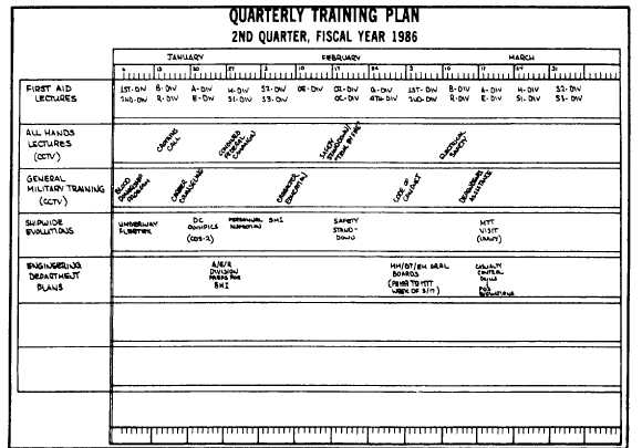 Example of a Monthly Training Plan - 14146_82 - sample training plan