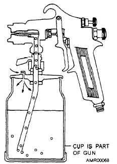 confined space ventilation diagram