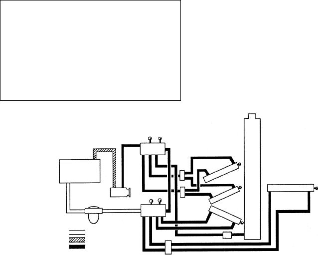 hydraulic schematic reading