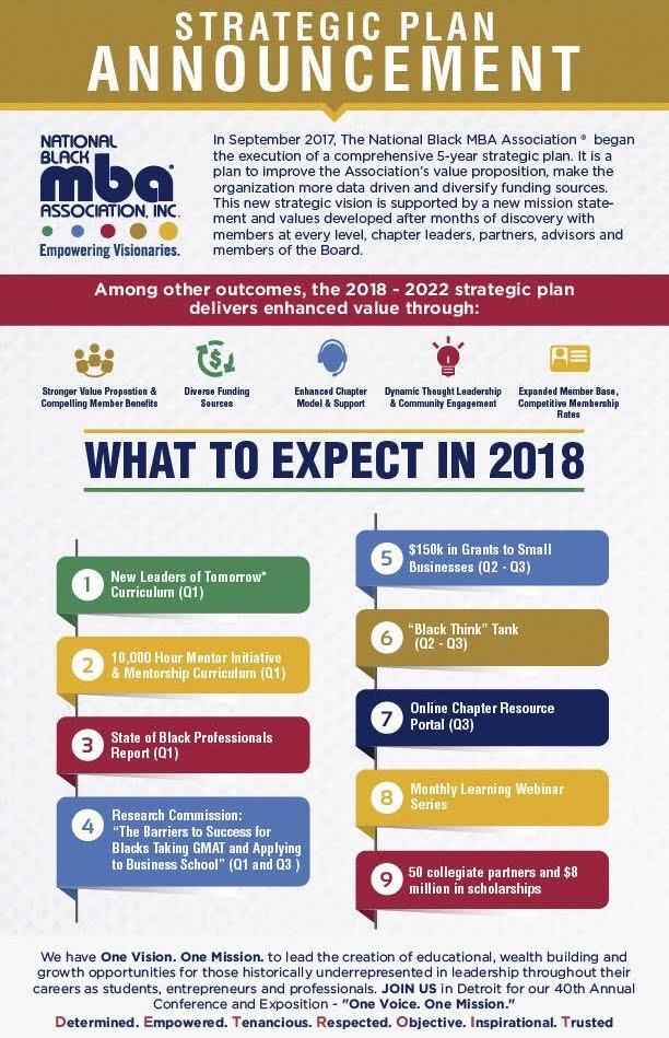 Strategic Plan \u2013 NBMBAA - strategic plan