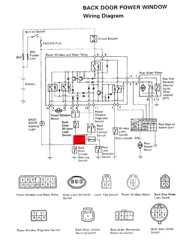 89 supra fuse box diagram