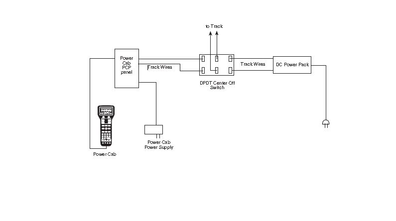 Cp6 Nce Wiring Diagrams - Schema Wiring Diagram