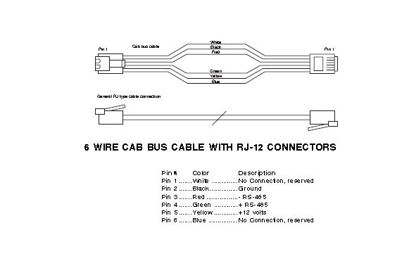 Digitrax NCE cab bus cross reference \u2013 Welcome to the NCE