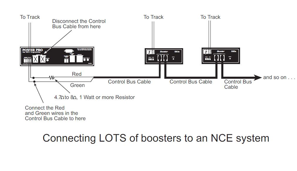 Booster Diagrams \u2013 Welcome to the NCE Information Station